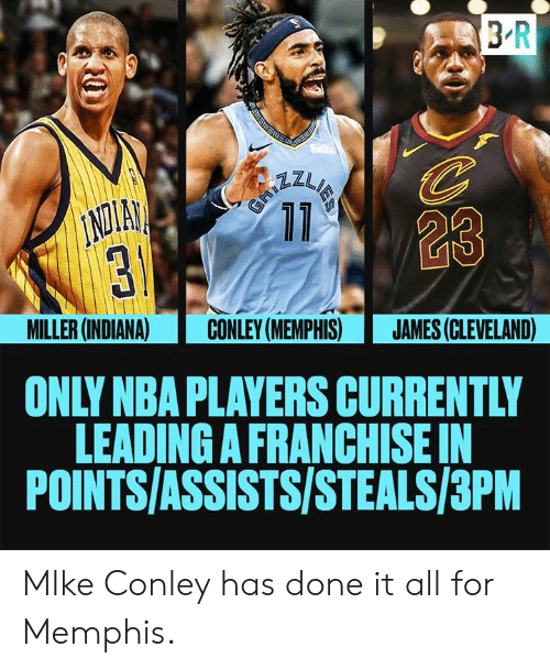 mike conley: 3 R  ZZL  1l  31  23  MILLER(INDIANA)  CONLEY(MEMPHIS)  JAMES(CLEVELAND)  ONLY NBA PLAYERS CURRENTLY  LEADINGA FRANCHISEIN  POINTS/ASSISTS/STEALS/3PM MIke Conley has done it all for Memphis.