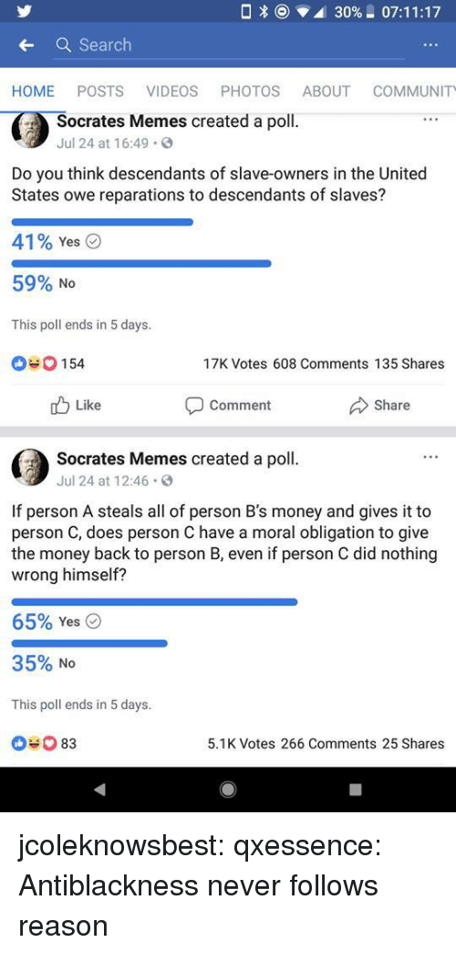 Socrates: *  30%,-07:11:17  Q Search  HOME POSTS VIDEOS PHOTOS ABOUT COMMUNIT  Socrates Memes created a poll.  Jul 24 at 16:49  Do you think descendants of slave-owners in the United  States owe reparations to descendants of slaves?  41 % Yes  59% No  This poll ends in 5 days  154  17K Votes 608 Comments 135 Shares  Like  Comment  Share  Socrates Memes created a poll.  Jul 24 at 12:46  If person A steals all of person B's money and gives it to  person C, does person C have a moral obligation to give  the money back to person B, even if person C did nothing  wrong himself?  65% Yes  35% No  This poll ends in 5 days  5.1K Votes 266 Comments 25 Shares jcoleknowsbest:  qxessence:  Antiblackness never follows reason
