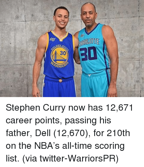Basketball, Dell, and Golden State Warriors: 30  ARRI Stephen Curry now has 12,671 career points, passing his father, Dell (12,670), for 210th on the NBA's all-time scoring list. (via twitter-WarriorsPR)