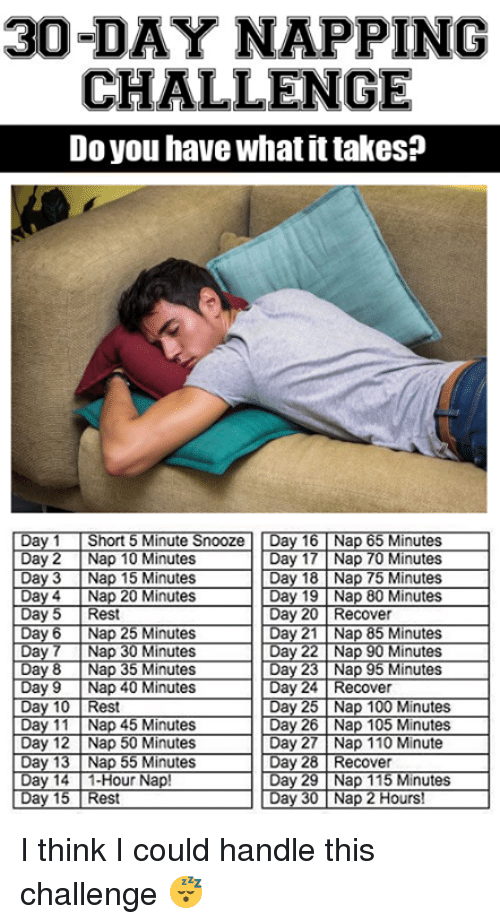 Anaconda, Andrew Bogut, and Memes: 30 DAY NAPPING  CHALLENGE  Do you have what it takes?  Day 1 Short 5 Minute Snooze Day 16 Nap 65 Minutes  Day 2 Nap 10 Minutes  Day 3 Nap 15 Minutes  Day 4 Nap 20 Minutes  Day 17 Nap 70 Minutes  Day 1  18 Nap 75 Minutes  Day 20 Recover  Day 20R  Day 21 Nap 85 Minutes  Day 22 Na  Day 23 Nap 95 Minutes  Day 24 Recover  Day 25 Nap 100 Minutes  Rest  Day 6 Nap 25 Minutes  Day 7 Nap 30 Minutes  Day 8 Nap 35 MinutesD  Day 9 Nap 40 Minutes  Day 10 Rest  Day 11 Nap 45 Minutes  Day 12 Nap 50 Minutes Day 27 Nap 110 Minute  Day 13 Nap 55 Minutes  Day 14 1-Hour Nap!  Day 28 Recover  Day 29 Nap 115 Minutes  est I think I could handle this challenge 😴