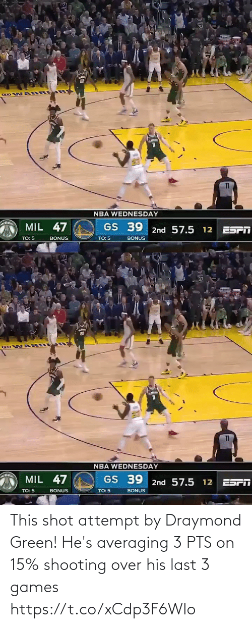 arr: 33  GOW ARR  11  NBA WEDNESDAY  MIL 47  GS 39 2nd 57.5 12 ESPT  TO: 5  BONUS  TO: 5  BONUS   33  GOW ARR  11  NBA WEDNESDAY  MIL 47  GS 39 2nd 57.5 12 ESPI  TO: 5  TO: 5  BONUS  BONUS This shot attempt by Draymond Green!   He's averaging 3 PTS on 15% shooting over his last 3 games  https://t.co/xCdp3F6WIo