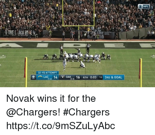 Memes, Chargers, and 🤖: 34  ONFL  50  32-YD ATTEMPT  (1-4)  (2-3) Novak wins it for the @Chargers! #Chargers https://t.co/9mSZuLyAbc