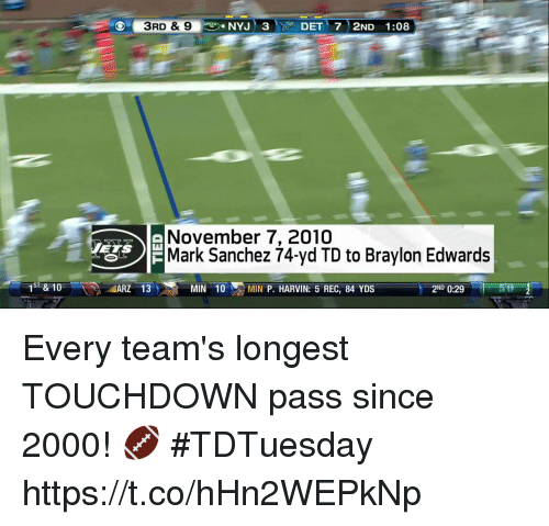 Memes, Mark Sanchez, and 🤖: 3RD & 9  aNovember 7, 2010  F Mark Sanchez 74-yd TD to Braylon Edwards  ETS )  1ST & 10  RZ 13  MIN 10  MIN P. HARVIN: 5 REC, 84 YDS  2ND 0:29 Every team's longest TOUCHDOWN pass since 2000! 🏈   #TDTuesday https://t.co/hHn2WEPkNp