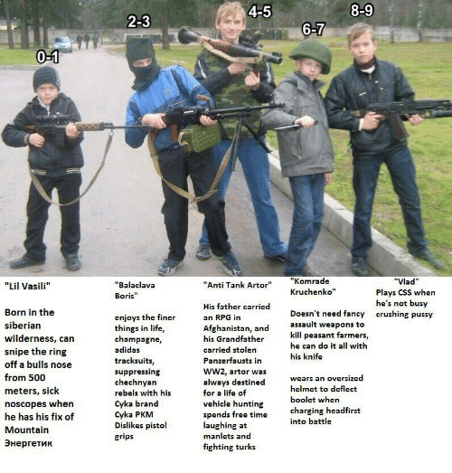 """Boolet: 4-5  8-9  2-3  6-7  """"Komrade  Kruchenko""""  """"Vlad""""  Plays CSS when  he's not busy  crushing pussy  """"Balaclava  Boris""""  """"Lil Vasili""""  """"Anti Tank Artor""""  Born in the  siberian  wilderness, can  snipe the ring  off a bulls nose  from 500  meters, sick  noscopes when  he has his fix of  Mountain  Энергетик  His father carried  an RPG in  Afghanistan, and  his Grandfather ill peasant farmers,  carried stolen  Panzerfausts in  WW2, artor was  always destined  for a life of  vehicle hunting  spends free time charging headfirst  laughing at  manlets and  fighting turks  Doesn't need fancy  assault weapons to  enjoys the finer  things in life,  champagne,  adidas  tracksuits,  suppressing  chechnyan  rebels with his  Cyka brand  Cyka PKM  Dislikes pistol  grips  he can do it all with  his knife  wears an oversized  helmet to deflect  boolet when  into battle"""