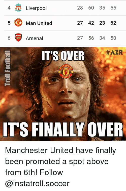 34 50: 4 Liverpool  28 60 35 55  5 Man United  27 42 23 52  Arsenal  27 56 34 50  #AZR  ITS OVER  ACHES  UNIT  IT'S FINALLY OVER  quickmeme com Manchester United have finally been promoted a spot above from 6th! Follow @instatroll.soccer