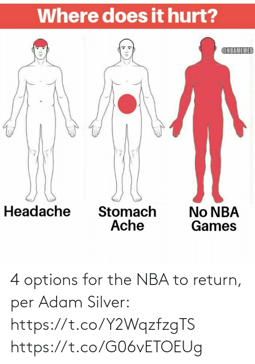 Silver: 4 options for the NBA to return, per Adam Silver: https://t.co/Y2WqzfzgTS https://t.co/G06vETOEUg
