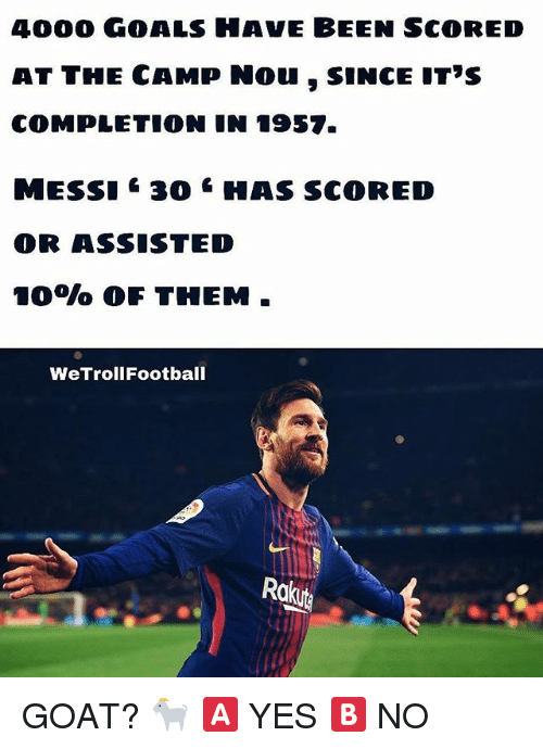 Goals, Memes, and Goat: 4000 GOALS HAVE BEEN SCORED  AT THE CAMP Nou, SINCE IT'S  COMPLETION IN 1957.  MESSI ' 30 ' HAS SCORED  OR ASSISTED  10% OF THEM.  WeTrollFootball  Ro GOAT? 🐐 🅰️ YES 🅱️ NO