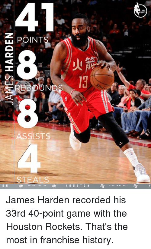 houston rocket: 41  TT POINTS  8  ASSISTS  HOUS T ON James Harden recorded his 33rd 40-point game with the Houston Rockets.   That's the most in franchise history.