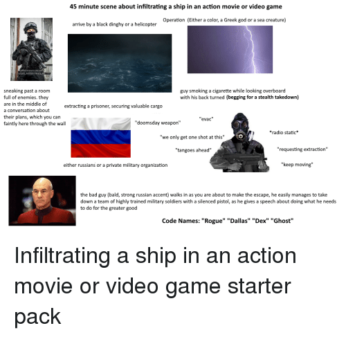 """Code Names: 45 minute scene about infiltrating a ship in an action movie or video game  Operation (Either a color, a Greek god or a sea creature)  arrive by a black dinghy or a helicopter  ONSTANTIN LAARE  ROXSTOHALR  sneaking past a room  full of enemies. they  are in the middle of  a conversation about  their plans, which you can  faintly here through the wall  guy smoking a cigarette while looking overboard  with his back turned (begging for a stealth takedown)  extracting a prisoner, securing valuable cargo  """"evac  """"doomsday weapon""""  *radio static*  """"we only get one shot at this""""  """"tangoes ahead""""  """"requesting extraction""""  either russians or a private military organization  """"keep moving""""  the bad guy (bald, strong russian accent) walks in as you are about to make the escape, he easily manages to take  down a team of highly trained military soldiers with a silenced pistol, as he gives a speech about doing what he needs  to do for the greater good  Code Names: """"Rogue"""" """"Dallas"""" """"Dex"""" """"Ghost"""""""