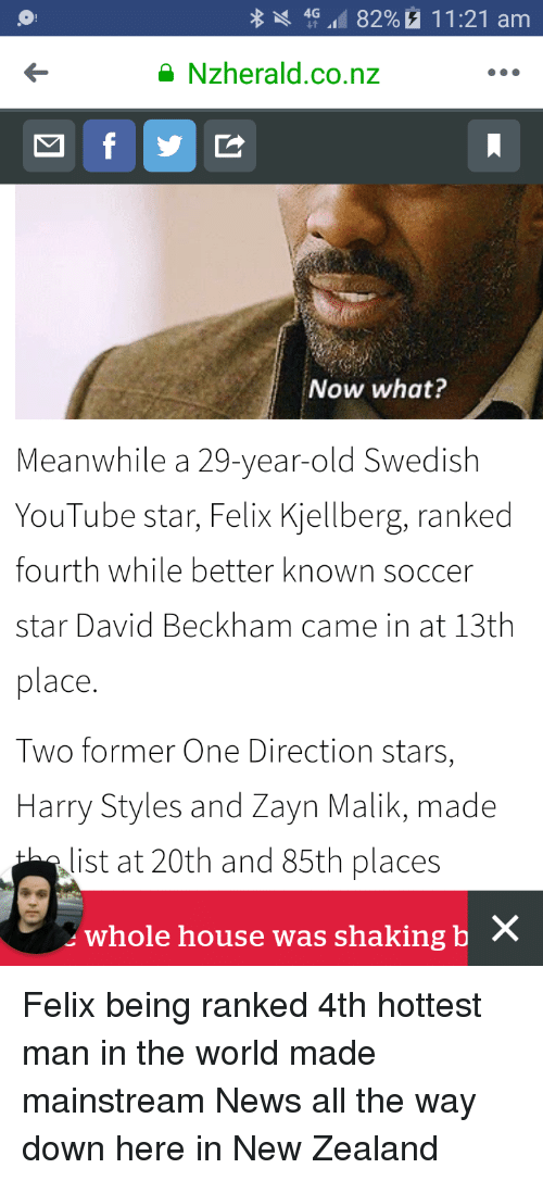 Zayn Malik: 4G .. 82% u 11:21 am  Nzherald.co.nz  Now what  Meanwhile a 29-year-old Swedish  YouTube star, Felix Kjellberg, ranked  fourth while better known soccer  star David Beckham came in at 13th  place  Two former One Direction stars,  Harry Styles and Zayn Malik, made  list at 20th and 85th places  whole house was shaking b  X