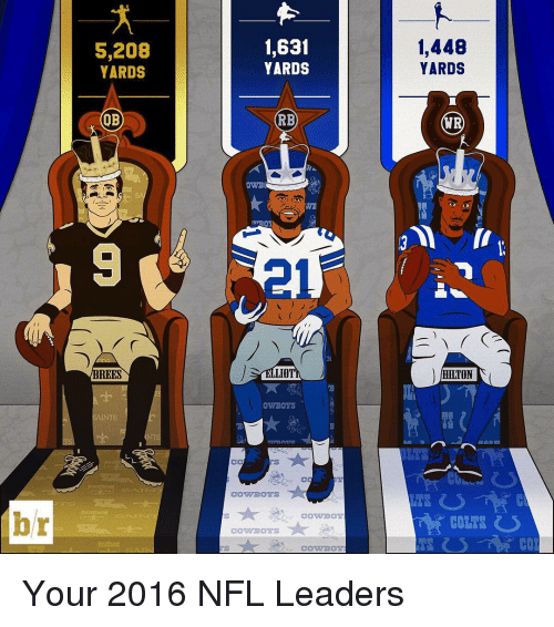 Nfl, Sports, and Hilton: 5,208  YARDS  OB  REES  1,631  YARDS  RB  OWBOYS  COWBOYS  1,448  YARDS  HILTON  COLTS Your 2016 NFL Leaders