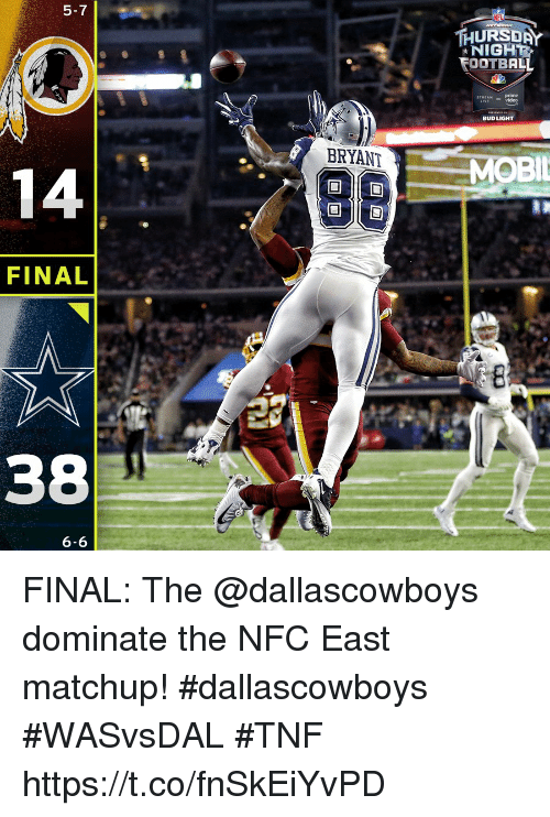 nfc east: 5-7  HURSD  NIGH  FOOTBALL  STREAMPrime  IVE video  BUD LIGHT  BRYANTMe  OBI  FINAL  38  6-6 FINAL: The @dallascowboys dominate the NFC East matchup! #dallascowboys  #WASvsDAL #TNF https://t.co/fnSkEiYvPD