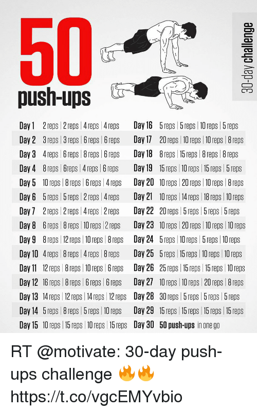 Memes, Ups, and 🤖: 50  CU  push-ups  Day1 2reps |2reps |4 reps 4 reps Day 16 5reps 5 reps 10 reps |5 reps  Day 2 3reps |3reps | Breps |Greps Day 17 20reps | 10 reps |10reps | 8reps  Day 3 4reps |6reps |8reps |6reps Day 18 8reps 15 reps | 8reps | 8reps  Day 4 8 reps Breps 4 reps Br即s Day 19 15 reps 10 reps 15 reps 5 reps  Day 5 10 reps 8reps |6reps 4reps Day 20 10 reps |20 reps 10 reps 8reps  Day 6 5reps |5reps |2reps 4reps Day 21 10reps 14 reps 18reps |10 reps  Day7 2reps |2reps 4reps 2reps Day 22 20 reps |5 reps 5reps | 5reps  Day 8 6reps | 8 reps 10 reps 2 reps Day 23 10reps 20 reps 10 reps 10 reps  Day 9 8reps |12reps |10 reps |8reps Day 24 5reps 10reps 5reps 10reps  Day 10 4reps 8reps 4reps | 8reps Day 25 5reps 15 reps 10 reps 10 reps  Day 11 12reps | 8reps |10 reps 6reps Day 26 25 reps | 15 reps 15 reps |10 reps  Day 12 16 reps | 8reps | 6reps 6reps Day 27 10reps 10reps 20reps l 8reps  Day 13 14reps 12reps 14 reps 12 reps Day 28 30reps 5reps 5 reps|5 reps  Day 14 5reps |8reps |5 reps 10reps Day 29 15reps 15 reps 15 reps 15 reps  Day 15 10 reps | 15 reps 10 reps l15reps Day 30 50 push-ups in one go RT @motivate: 30-day push-ups challenge 🔥🔥 https://t.co/vgcEMYvbio