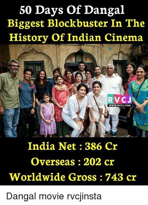 history of indian cinema India is the leader in film production indian cinema has yielded 28,000 feature films and thousands of documentaries so far the first exposure to motion picture was.