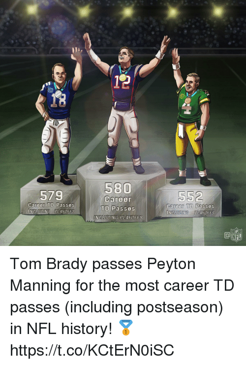 Peyton Manning: 579  Career  Career TD Passes  INCLUDING PLAYOFFS  Career TD Passes  INCLUDINGPLAYOFFS  INCLUDING PLAYOFFS  NFL Tom Brady passes Peyton Manning for the most career TD passes (including postseason) in NFL history! 🥇 https://t.co/KCtErN0iSC