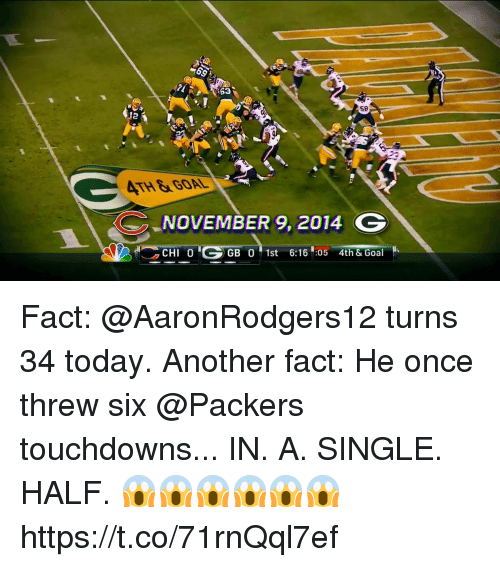 Memes, Goal, and Packers: 58  2  ATH&GOAL  NOVEMBER 9, 2014 G  CHI 0  GB 0 1st 6:16 :05 4th & Goal Fact: @AaronRodgers12 turns 34 today. Another fact: He once threw six @Packers touchdowns...  IN. A. SINGLE. HALF. 😱😱😱😱😱😱 https://t.co/71rnQql7ef