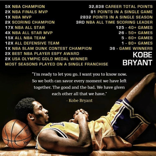 """olympic: 5X NBA CHAMPION  2X NBA FINALS MVP  1X NBA MVP  2X SCORING CHAMPION  17X NBA ALL STAR  4X NBA ALL STAR MVP  15X ALL NBA TEAM  12X ALL DEFENSIVE TEAM  1X NBA SLAM DUNK CONTEST CHAMPION  2X BEST NBA PLAYER ESPY AWARD  2X USA OLYMPIC GOLD MEDAL WINNER  MOST SEASONS PLAYED ON A SINGLE FRANCHISE  32,638 CAREER TOTAL POINTS  81 POINTS IN A SINGLE GAME  2832 POINTS IN A SINGLE SEASON  3RD NBA ALL TIME SCORING LEADER  125-40+ GAMES  26 50+ GAMES  5-60+ GAMES  1 80+ GAMES  36 GAME WINNERS  KOBE  BRYANT  """"Im ready to let you go. I want you to know now.  So we both can savor every moment we have left  together. The good and the bad. We have given  each other all that we have.""""  Kobe Bryant"""