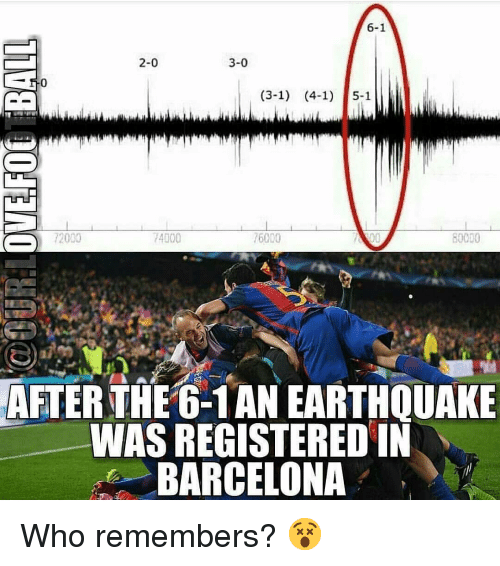 Earthquake: 6-1  2-0  3-0  0  (3-1) (4-1) 5-1  72000  74000  7600  80000  AFTER THE 6-1AN EARTHQUAKE  WAS REGISTERED IN  BARCELONA Who remembers? 😵