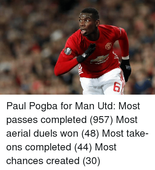 Memes, 🤖, and Man Utd: 6 Paul Pogba for Man Utd:  Most passes completed (957) Most aerial duels won (48) Most take-ons completed (44) Most chances created (30)