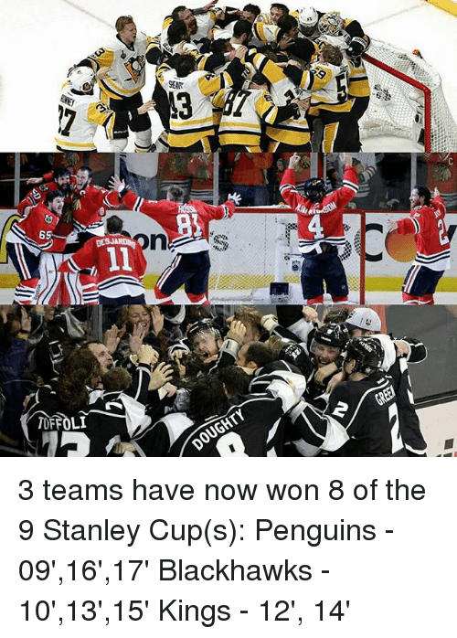 Blackhawks, Memes, and Penguins: 65  11  TOFFOLI  DOUGHTY 3 teams have now won 8 of the 9 Stanley Cup(s): Penguins - 09',16',17' Blackhawks - 10',13',15' Kings - 12', 14'
