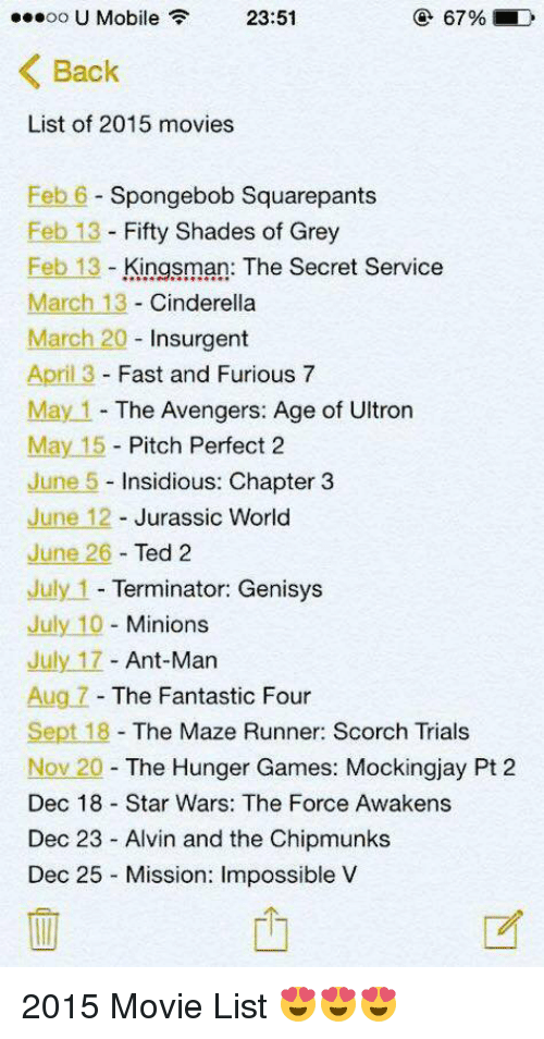 Avengers Age of Ultron, Cinderella , and  Fantastic Four: 67% LD  OO  U Mobile  23:51  Back  List of 2015 movies  Feb 6 Spongebob Squarepants  Feb 13 Fifty Shades of Grey  Feb 13 Kingsman: The Secret Service  March 13 Cinderella  March 20  Insurgent  April 3  Fast and Furious 7  May 1  The Avengers: Age of Ultron  May 15  Pitch Perfect 2  June 5 Insidious: Chapter 3  June 12 Jurassic World  June 26  Ted 2  July 1 Terminator: Genisys  July 10  Minions  July 17 Ant-Man  Aug 7 The Fantastic Four  Sept 18  The Maze Runner: Scorch Trials  Nov 2  The Hunger Games: Mockingjay Pt 2  Dec 18 Star Wars: The Force Awakens  Dec 23 Alvin and the Chipmunks  Dec 25 Mission: lmpossible V 2015 Movie List 😍😍😍
