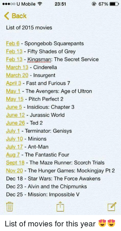 Avengers Age of Ultron, Cinderella , and  Fantastic Four: 67%  LD  OO  U Mobile  23:51  Back  List of 2015 movies  Feb 6 Spongebob Squarepants  Feb 13 Fifty Shades of Grey  Feb 13 Kingsman: The Secret Service  March 13 Cinderella  March 20  Insurgent  April 3  Fast and Furious 7  May 1  The Avengers: Age of Ultron  May 15  Pitch Perfect 2  June 5 Insidious: Chapter 3  June 12 Jurassic World  June 26  Ted 2  July 1 Terminator: Genisys  July 10  Minions  July 17 Ant-Man  Aug 7 The Fantastic Four  Sept 18  The Maze Runner: Scorch Trials  Nov 2  The Hunger Games: Mockingjay Pt 2  Dec 18 Star Wars: The Force Awakens  Dec 23 Alvin and the Chipmunks  Dec 25 Mission: lmpossible V List of movies for this year 😍😍
