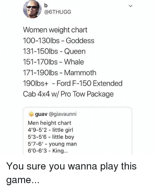 Anaconda, Memes, and Queen: @6THUGG  Women weight chart  100-130lbs - Goddess  131-150lbs - Queen  151-170lbs - Whale  171-190lbs - Mammoth  190lbs+ - Ford F-150 Extended  Cab 4x4 w/ Pro Tow Package  guav @giavaunni  Men height chart  4'9-5'2 little girl  5'3-5'6 little boy  5'7-6' young marn  6'0-6'3 King... You sure you wanna play this game...