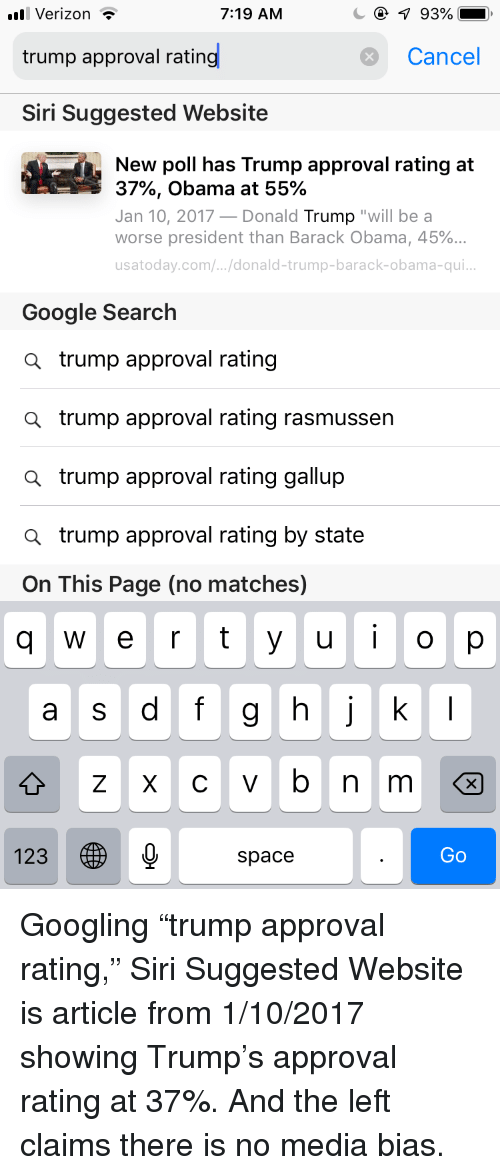 """Trump Approval Rating: 7:19 AM  Verizon ?  trump approval rating  Siri Suggested Website  Cancel  New poll has Trump approval rating at  37%, Obama at 55%  Jan 10, 2017 -Donald Trump """"will be a  worse president than Barack Obama, 45%  usatoday.com/.../donald-trump-barack-obama-qui  Google Search  a trump approval rating  a trump approval rating rasmussen  a trump approval rating gallup  a trump approval rating by state  On This Page (no matches)  a s d f  123space  Go Googling """"trump approval rating,"""" Siri Suggested Website is article from 1/10/2017 showing Trump's approval rating at 37%. And the left claims there is no media bias."""