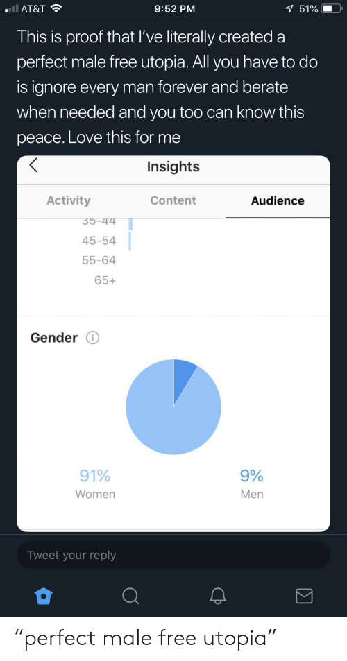 """berate: 7 51%  AT&T  9:52 PM  This is proof that I've literally created a  perfect male free utopia. All you have to do  is ignore every man forever and berate  when needed and you too can know this  peace. Love this for me  Insights  Activity  Content  Audience  tztz-C3  45-54  55-64  65+  Gender  91%  9%  Women  Men  Tweet your reply """"perfect male free utopia"""""""