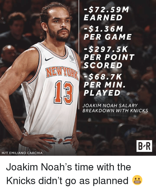 Joakim Noah, New York Knicks, and Noah: -$72.59M  EARNED  -$1.36M  PER GAME  -$297.5K  PER POINT  SCORED  $68.7K  PER MIN.  NEWYOR  13  PLAYED  JOAKIM NOAH SALARY  BREAKDOWN WITH KNICKS  B R  HIT EMILIANO CARCHI Joakim Noah's time with the Knicks didn't go as planned 😬