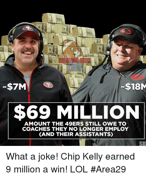 Chip Kelly: $7M  $18M  $69 MILLION  AMOUNT THE 49ERS STILL OWE TO  COACHES THEY NO LONGER EMPLOY  CAND THEIR ASSISTANTS)  SB What a joke! Chip Kelly earned 9 million a win! LOL   #Area29
