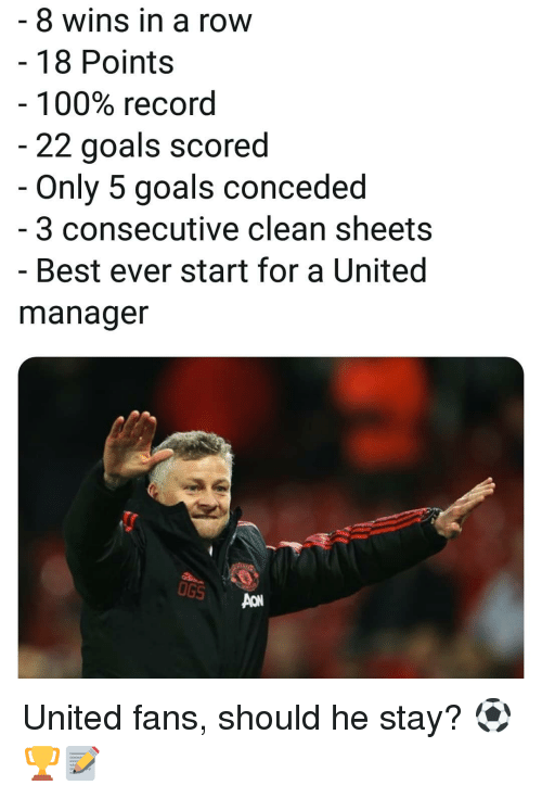 ugs: 8 wins in a row  - 18 Points  100% record  22 goals scored  Only 5 goals conceded  3 consecutive clean sheets  - Best ever start for a United  manager  UGS United fans, should he stay? ⚽️🏆📝