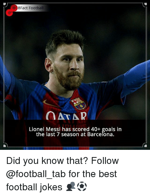 öAts: 8Fact Footbal  a AT AR  Lionel Messi has scored 40+ goals in  the last 7 season at Barcelona. Did you know that? Follow @football_tab for the best football jokes 👥⚽️