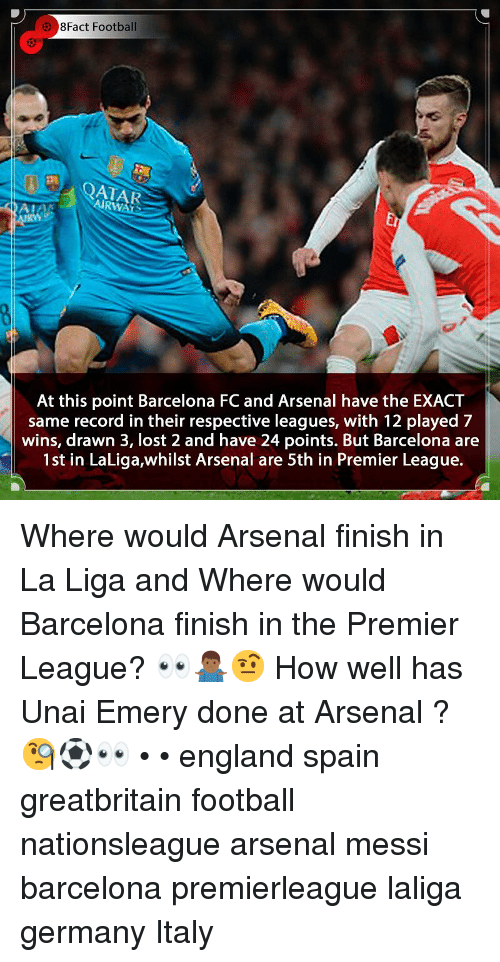 8Fact: 8Fact Football  AIRWATS  Er  At this point Barcelona FC and Arsenal have the EXACT  same record in their respective leagues, with 12 played 7  wins, drawn 3, lost 2 and have 24 points. But Barcelona are  1st in LaLiga,whilst Arsenal are 5th in Premier League. Where would Arsenal finish in La Liga and Where would Barcelona finish in the Premier League? 👀🤷🏾‍♂️🤨 How well has Unai Emery done at Arsenal ? 🧐⚽️👀 • • england spain greatbritain football nationsleague arsenal messi barcelona premierleague laliga germany Italy