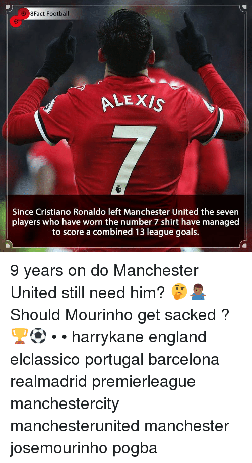 8Fact: 8Fact Football  ALEXIS  Since Cristiano Ronaldo left Manchester United the seven  players who have worn the number 7 shirt have managed  to score a combined 13 league goals. 9 years on do Manchester United still need him? 🤔🤷🏾‍♂️ Should Mourinho get sacked ? 🏆⚽️ • • harrykane england elclassico portugal barcelona realmadrid premierleague manchestercity manchesterunited manchester josemourinho pogba