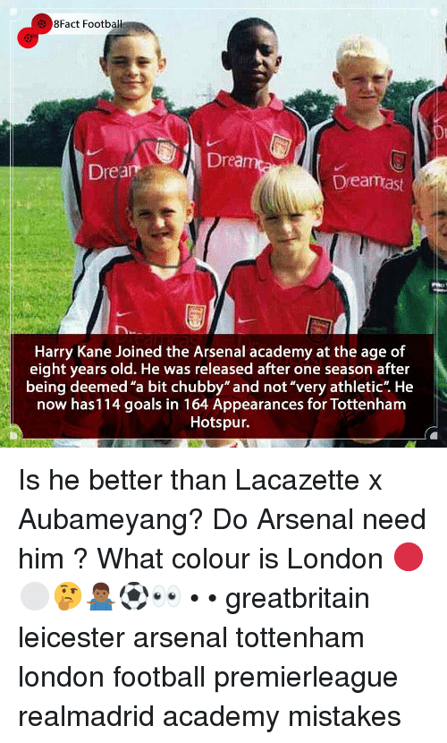 "Leicester: 8Fact Football  Drea  Drea  Dreamast  Harry Kane Joined the Arsenal academy at the age of  eight years old. He was released after one season after  being deemed ""a bit chubby"" and not""very athletic"". He  now has114 goals in 164 Appearances for Tottenham  Hotspur. Is he better than Lacazette x Aubameyang? Do Arsenal need him ? What colour is London 🔴⚪️🤔🤷🏾‍♂️⚽️👀 • • greatbritain leicester arsenal tottenham london football premierleague realmadrid academy mistakes"