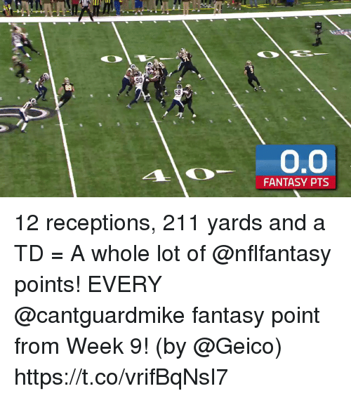 geico: 90  58  FANTASY PTS 12 receptions, 211 yards and a TD = A whole lot of @nflfantasy points!  EVERY @cantguardmike fantasy point from Week 9! (by @Geico) https://t.co/vrifBqNsI7