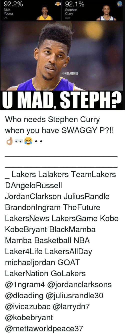 Basketball, Los Angeles Lakers, and Memes: 92.2%  92.1%  Nick  Stephen  Young  ONBAMEMES  U MAD STEPH? Who needs Stephen Curry when you have SWAGGY P?!!👌🏽👀😂 • • ___________________________________________________ Lakers Lalakers TeamLakers DAngeloRussell JordanClarkson JuliusRandle BrandonIngram TheFuture LakersNews LakersGame Kobe KobeBryant BlackMamba Mamba Basketball NBA Laker4Life LakersAllDay michaeljordan GOAT LakerNation GoLakers @1ngram4 @jordanclarksons @dloading @juliusrandle30 @ivicazubac @larrydn7 @kobebryant @mettaworldpeace37