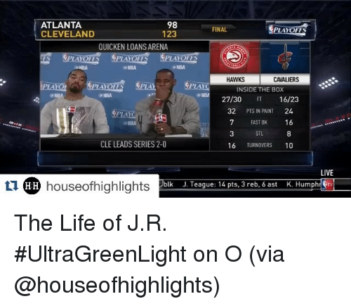 Cavaliers: 98  ATLANTA  FINAL  PLAYOFFS  CLEVELAND  123  QUICKEN LOANSARENA  PLA  YOFFS  FFS  HAWKS  CAVALIERS  PLAY  PLAYOt  INSIDE THE BOX  27/30  FT 16/23  32  PTS IN PAINT  24  PLAY  7 FAST BK  16  CLE LEADS SERIES 2-0  16 TURNOVERS  10  LIVE  ti HH  houseofhighlights  blk J. Teague: 14 pts, 3 reb, 6 ast  K. Humphr TV The Life of J.R. #UltraGreenLight on O (via @houseofhighlights)
