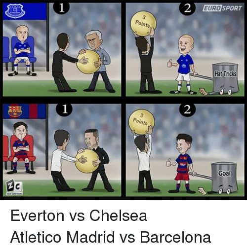 Barcelona Vs Real Madrid Or Liverpool Vs Manchester United: 83 Funny Everton Memes Of 2016 On SIZZLE