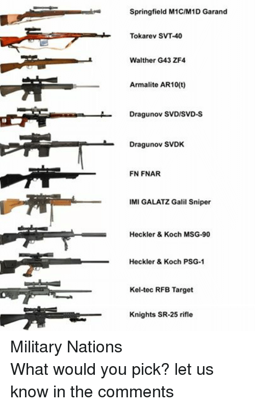 Target, Military, and Msg: Springfield M1C/M1D Garand  Tokarev SVT-40  Walther G43 ZF4  Armalite AR10(t)  Dragunov SVDISVD-S  Dragunov SVDK  FN FNAR  IMI GALATZ Galil Sniper  Heckler & Koch MSG-90  Heckler & Koch PSG-1  Kel-tec RFB Target  Knights SR-25 rifle Military NationsWhat would you pick? let us know in the comments