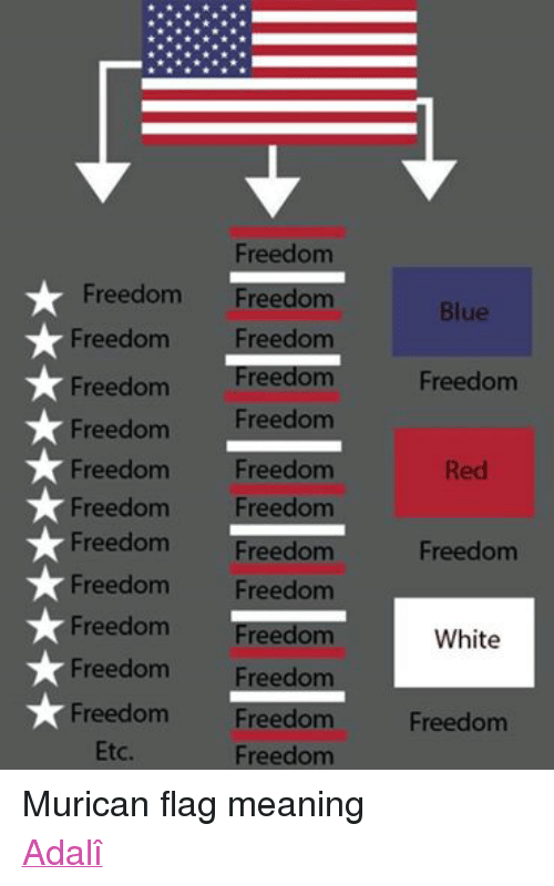 Blue, Mean, and Meaning: Freedom  Freedom  Freedom  Freedom  Freedom  Freedom  Freedom  Freedom  Freedom  Freedom  Freedom  Etc.  Freedom  reedom  Freedom  reedom  Freedom  Freedom  Freedom  reedom  Freedom  reedom  Freedom  Freedom  Blue  Freedom  Red  Freedom  White  Freedom Murican flag meaning  Adalî