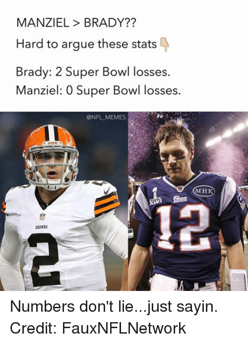 Arguing, Meme, and Memes: MANZIEL BRADY??  Hard to argue these stats  Brady: 2 Super Bowl losses.  Manziel: 0 Super Bowl losses.  @NFL MEMES  BROWNS  M HK Numbers don't lie...just sayin. Credit: FauxNFLNetwork