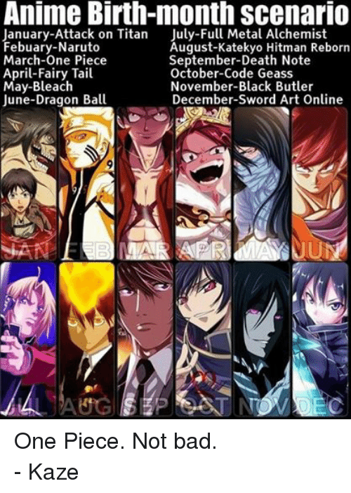 Anime Characters Born In August : Anime birth month scenario january attack on titan july
