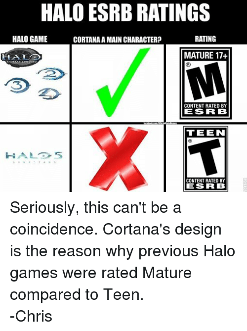Mature Rating For Video Games-3737