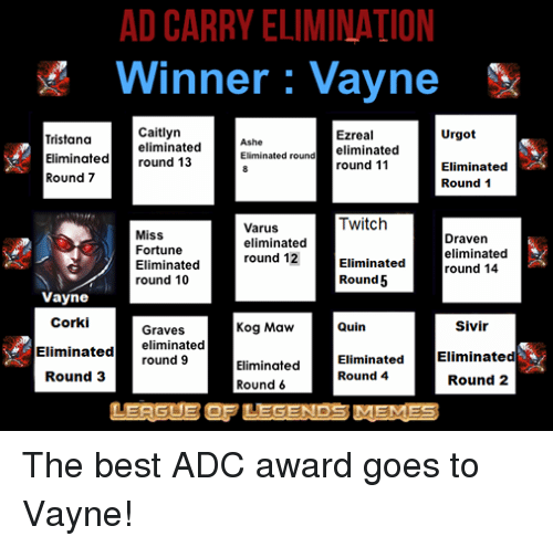 Facebook The best ADC award goes to 5f670b 🔥 25 best memes about league of legends, meme, memes, and twitch