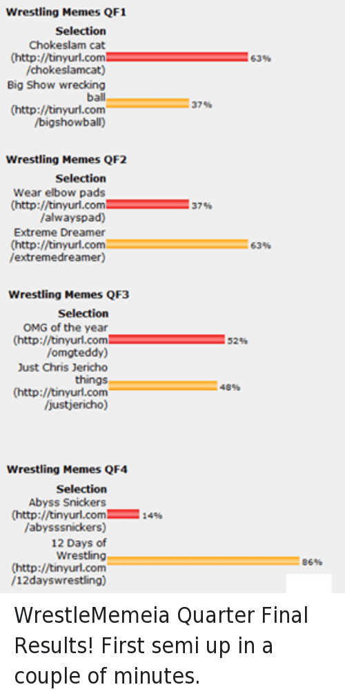 Snickers http tinyurl Com 14% abysssnickers 12 Days of Wrestling http ...