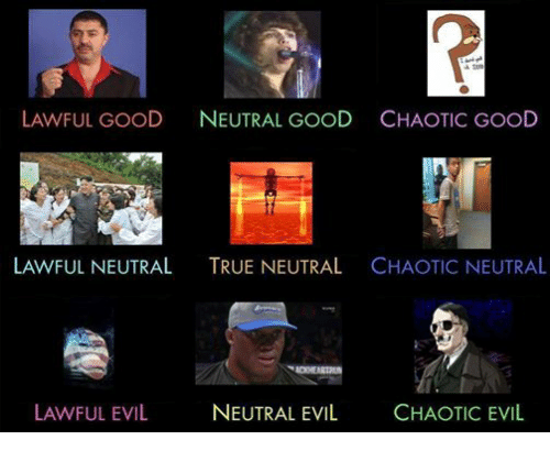 Facebook e6157c lawful good neutral good chaotic good lawful neutral true neutral