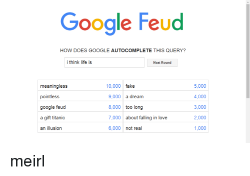 google feud how does google autocomplete this query i think life is next round 10000 fake. Black Bedroom Furniture Sets. Home Design Ideas