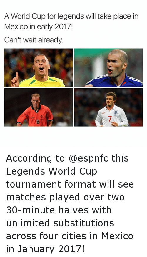 Could someone please explain the format of the World Cup?